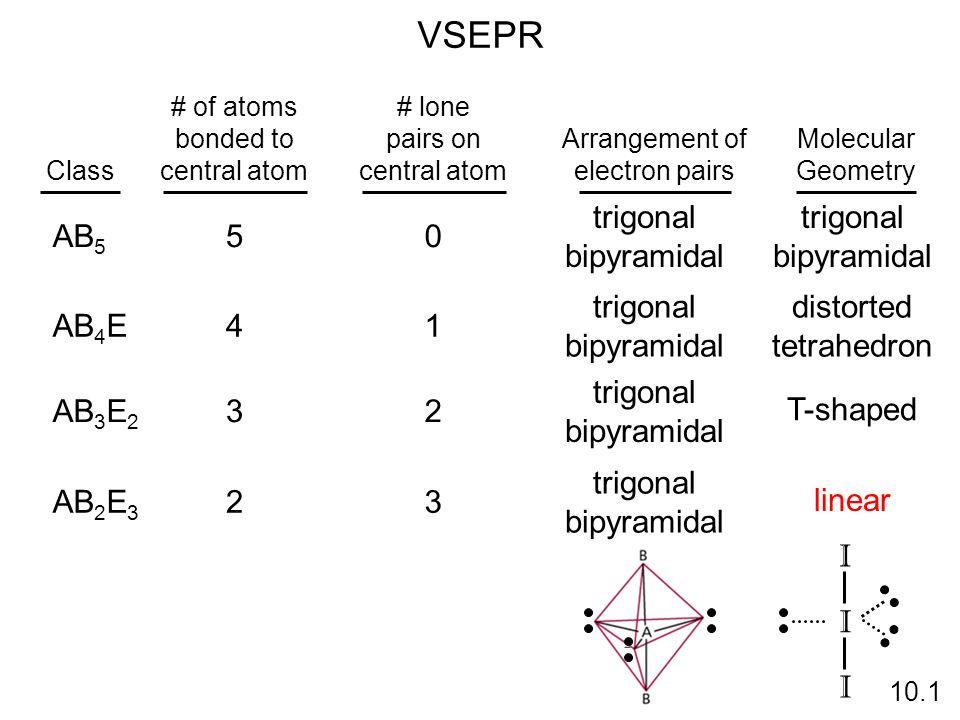 VSEPR trigonal bipyramidal trigonal bipyramidal AB5 5 AB4E 4 1