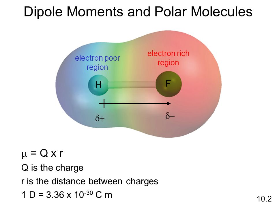 Dipole Moments and Polar Molecules