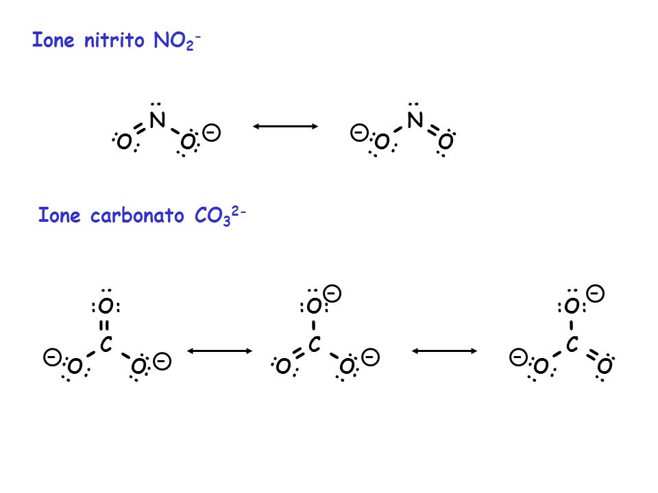 = - - = - = Ione nitrito NO2- O N : O N : Ione carbonato CO32- O C :