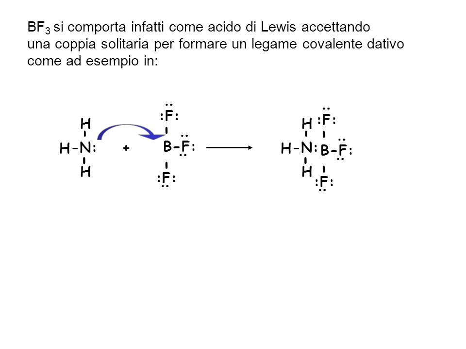 - - BF3 si comporta infatti come acido di Lewis accettando