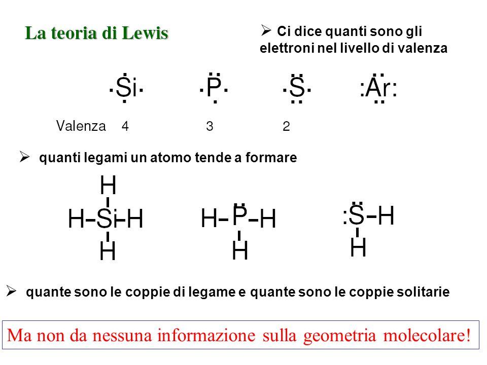 Ma non da nessuna informazione sulla geometria molecolare!