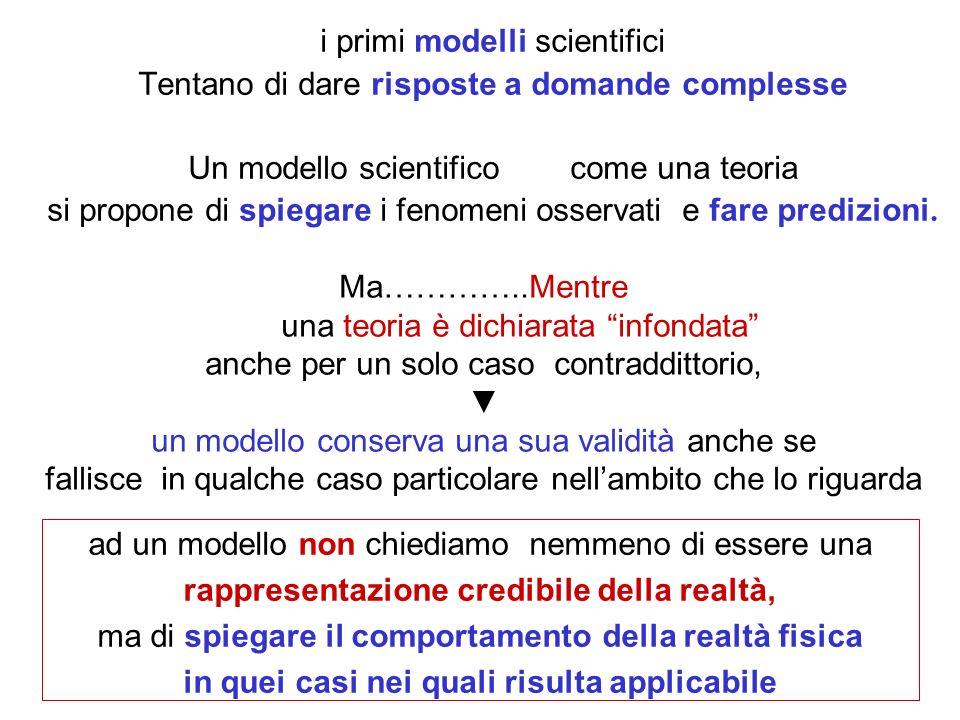 i primi modelli scientifici