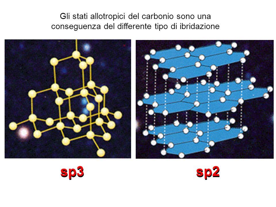 Gli stati allotropici del carbonio sono una conseguenza del differente tipo di ibridazione
