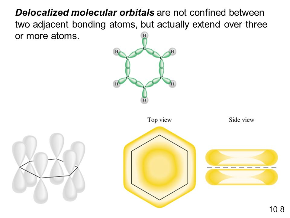 Delocalized molecular orbitals are not confined between two adjacent bonding atoms, but actually extend over three or more atoms.