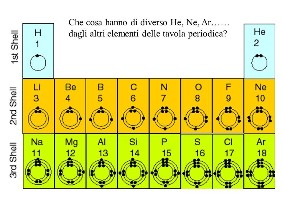 Che cosa hanno di diverso He, Ne, Ar…… dagli altri elementi delle tavola periodica