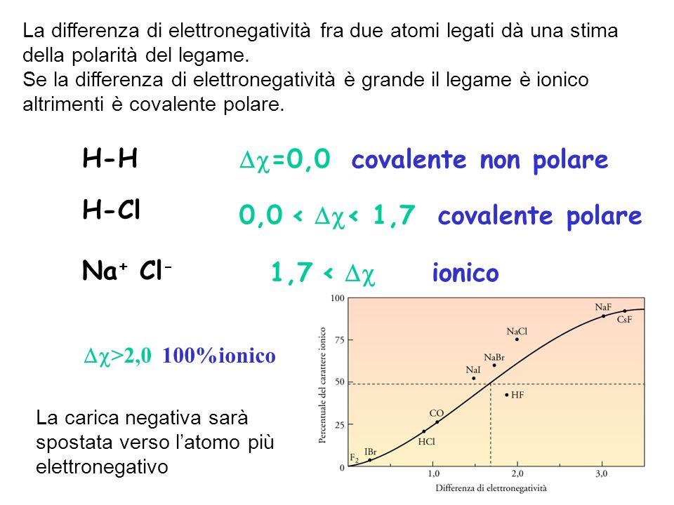 =0,0 covalente non polare