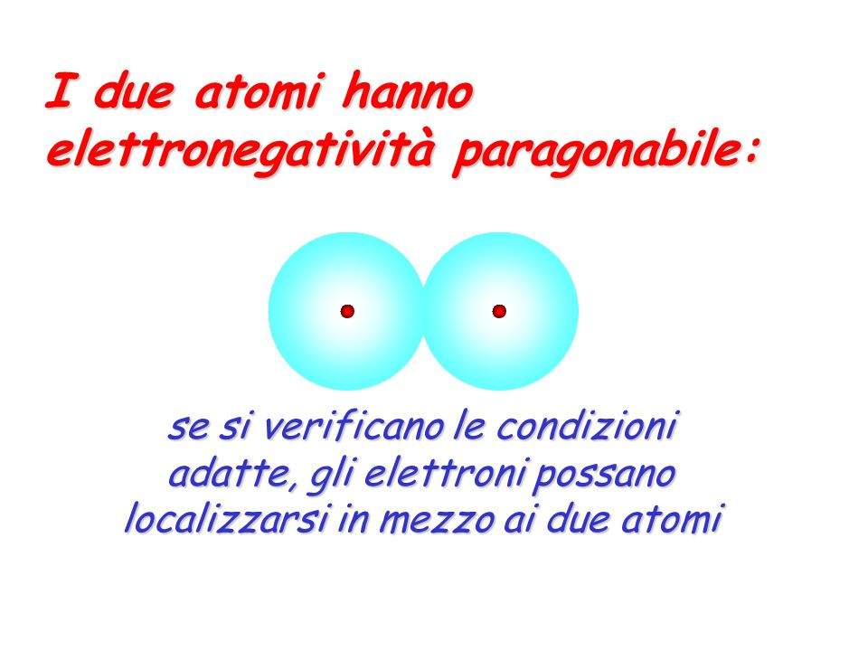 I due atomi hanno elettronegatività paragonabile: