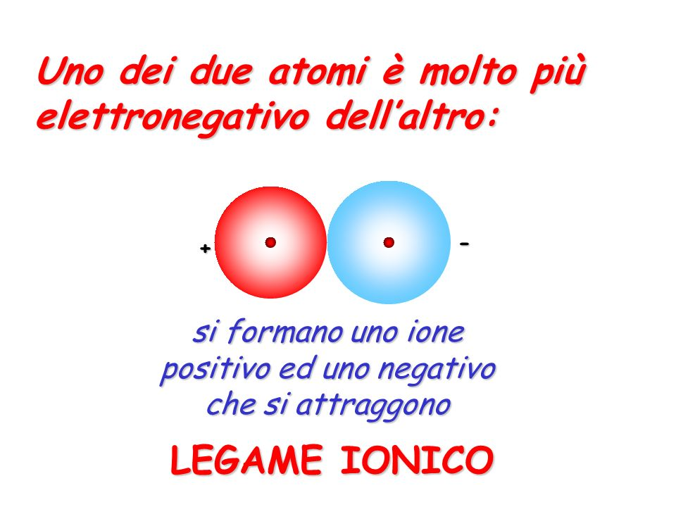 si formano uno ione positivo ed uno negativo che si attraggono