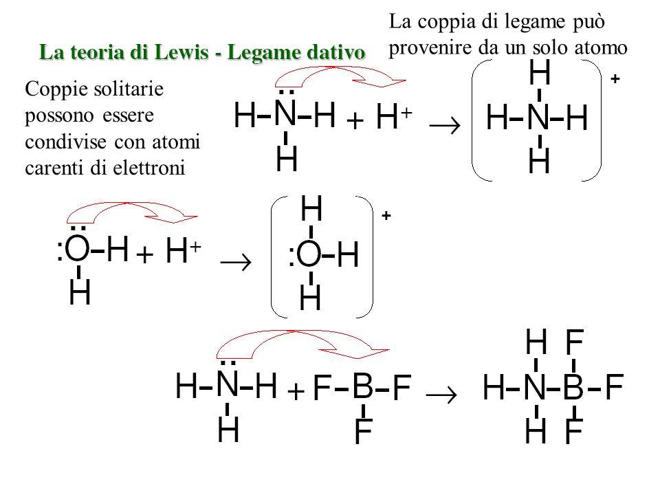 La coppia di legame può provenire da un solo atomo