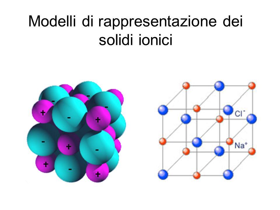 Modelli di rappresentazione dei solidi ionici
