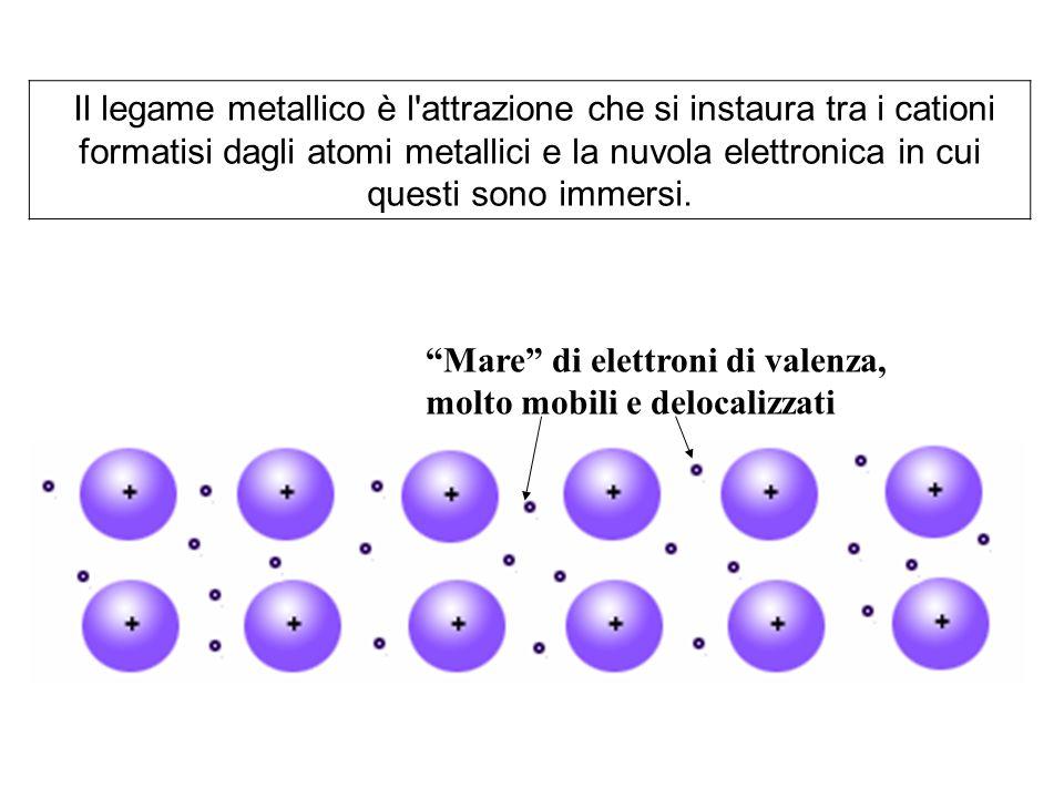 Il legame metallico è l attrazione che si instaura tra i cationi formatisi dagli atomi metallici e la nuvola elettronica in cui questi sono immersi.