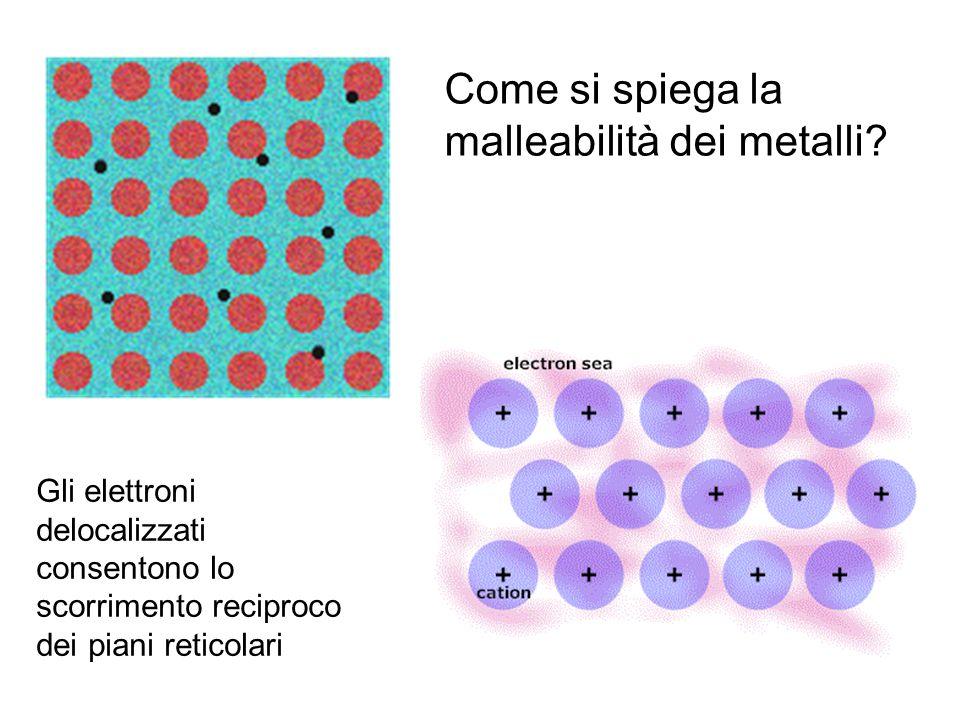 Come si spiega la malleabilità dei metalli