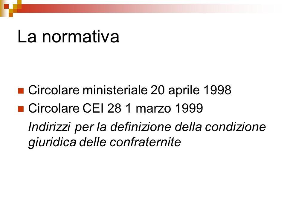 La normativa Circolare ministeriale 20 aprile 1998