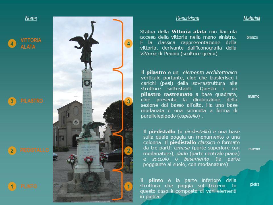 Nome Descrizione Materiali VITTORIA ALATA 4 4 3 PILASTRO 3 2