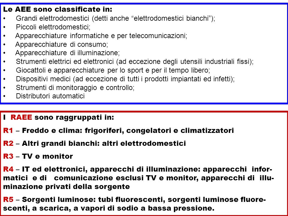Le AEE sono classificate in: