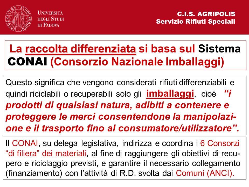 C.I.S. AGRIPOLIS Servizio Rifiuti Speciali. La raccolta differenziata si basa sul Sistema CONAI (Consorzio Nazionale Imballaggi)