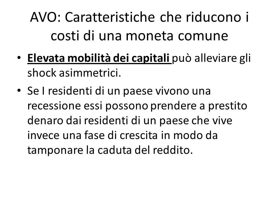 AVO: Caratteristiche che riducono i costi di una moneta comune