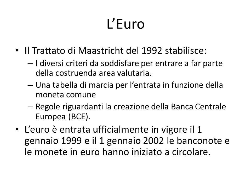 L'Euro Il Trattato di Maastricht del 1992 stabilisce: