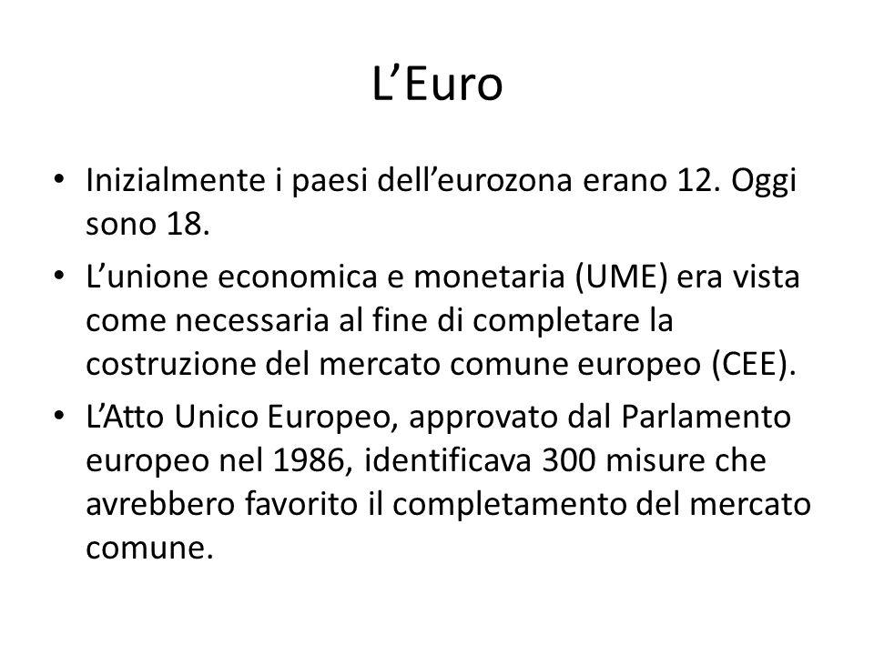L'Euro Inizialmente i paesi dell'eurozona erano 12. Oggi sono 18.