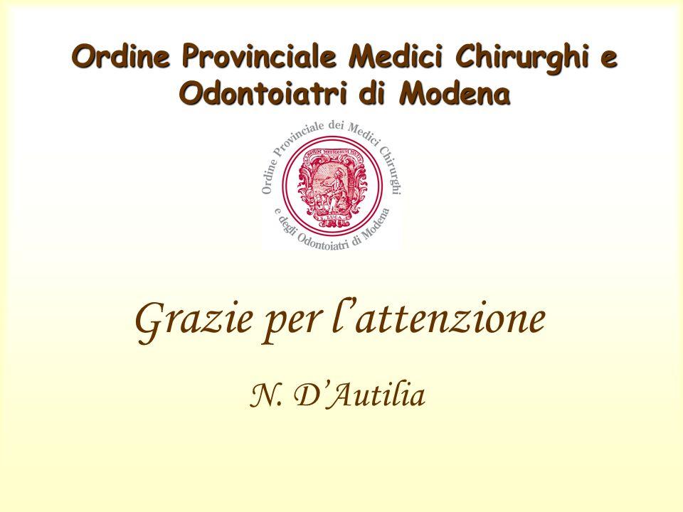 Ordine Provinciale Medici Chirurghi e Odontoiatri di Modena