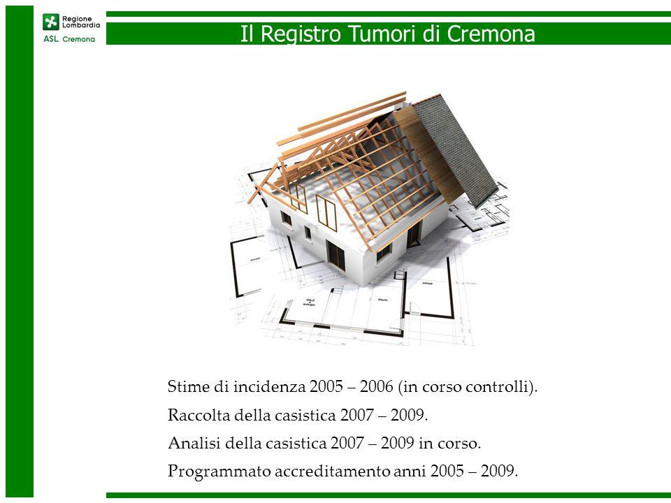 Il Registro Tumori di Cremona