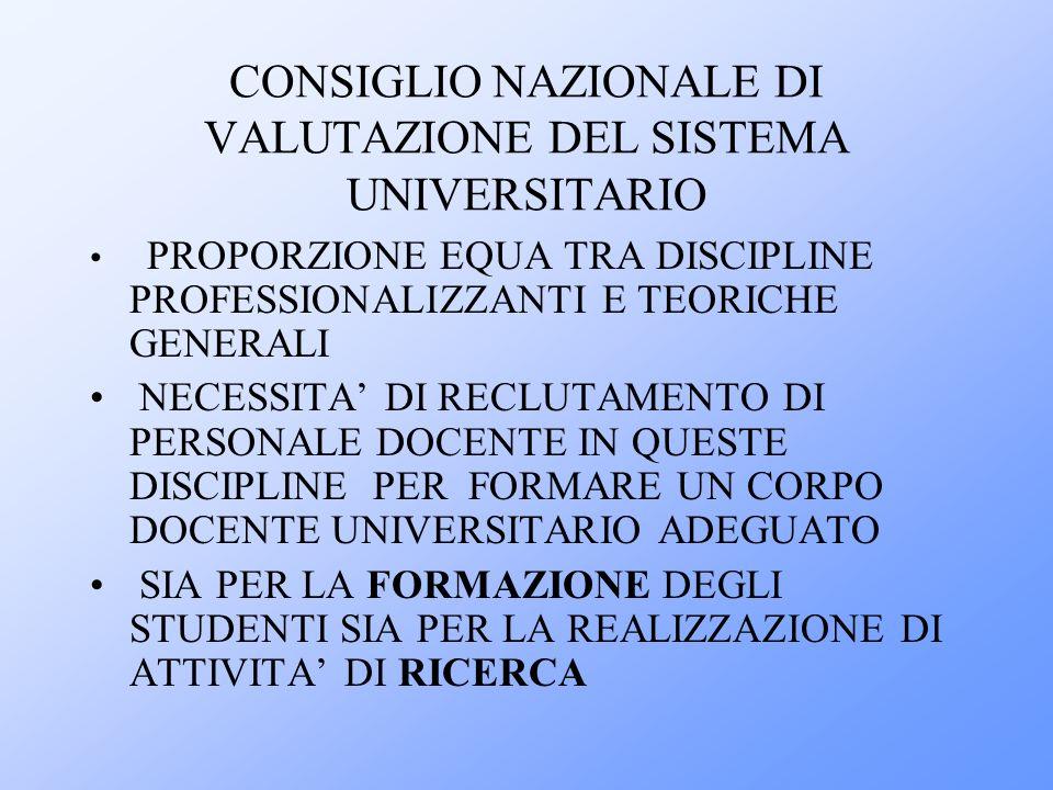 CONSIGLIO NAZIONALE DI VALUTAZIONE DEL SISTEMA UNIVERSITARIO