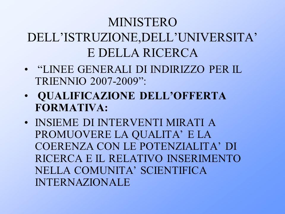 MINISTERO DELL'ISTRUZIONE,DELL'UNIVERSITA' E DELLA RICERCA