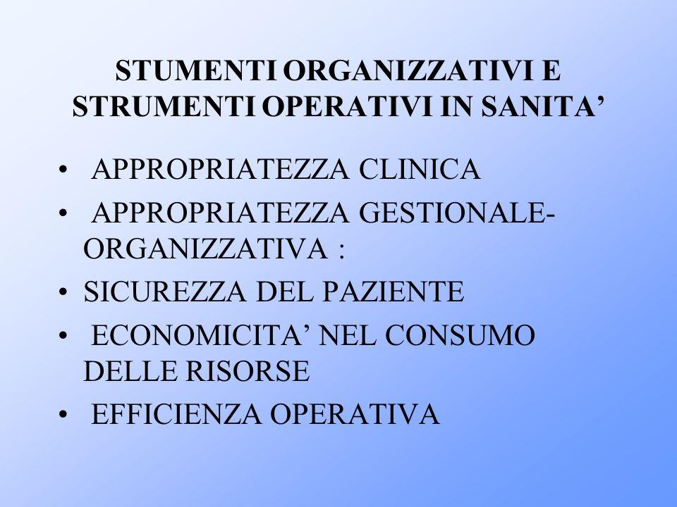 STUMENTI ORGANIZZATIVI E STRUMENTI OPERATIVI IN SANITA'