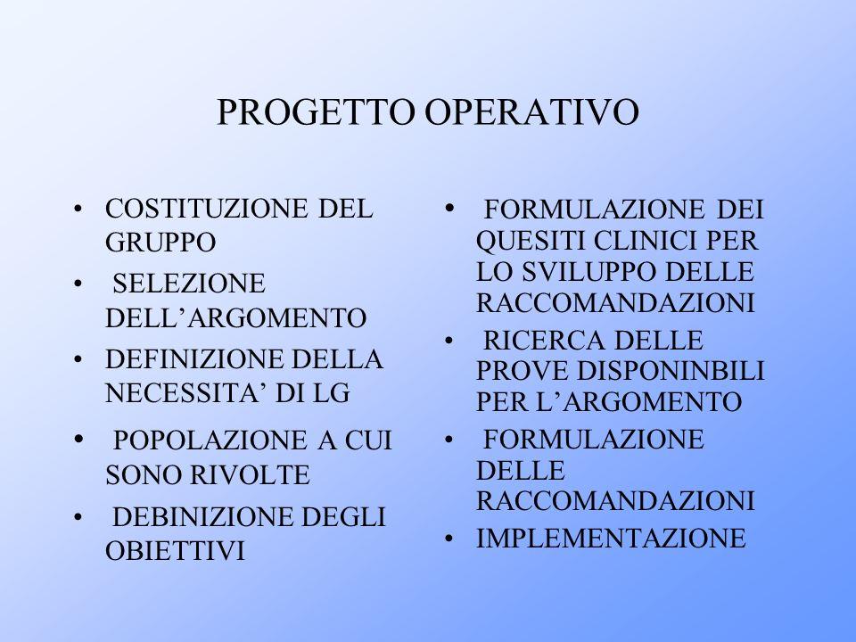 PROGETTO OPERATIVO COSTITUZIONE DEL GRUPPO. SELEZIONE DELL'ARGOMENTO. DEFINIZIONE DELLA NECESSITA' DI LG.