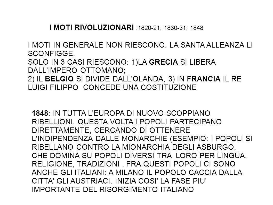 I MOTI RIVOLUZIONARI :1820-21; 1830-31; 1848