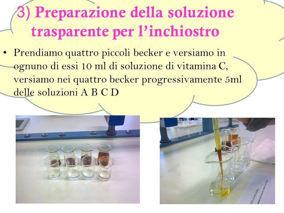 3) Preparazione della soluzione trasparente per l'inchiostro