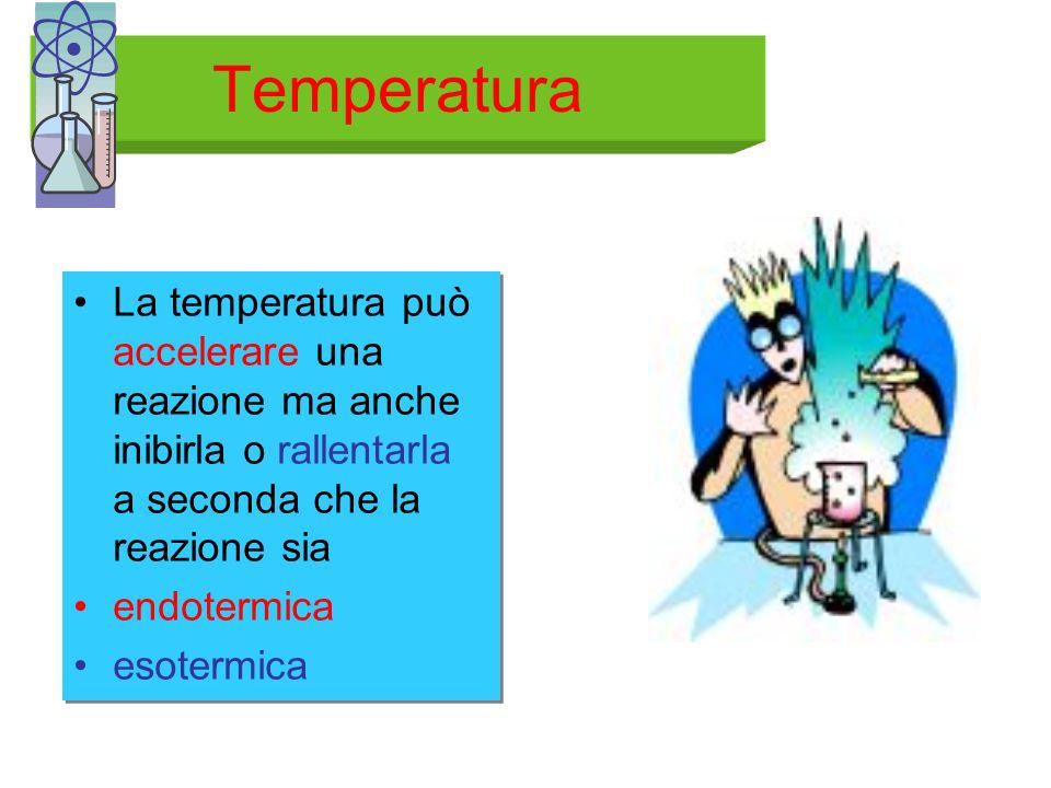 Temperatura La temperatura può accelerare una reazione ma anche inibirla o rallentarla a seconda che la reazione sia.
