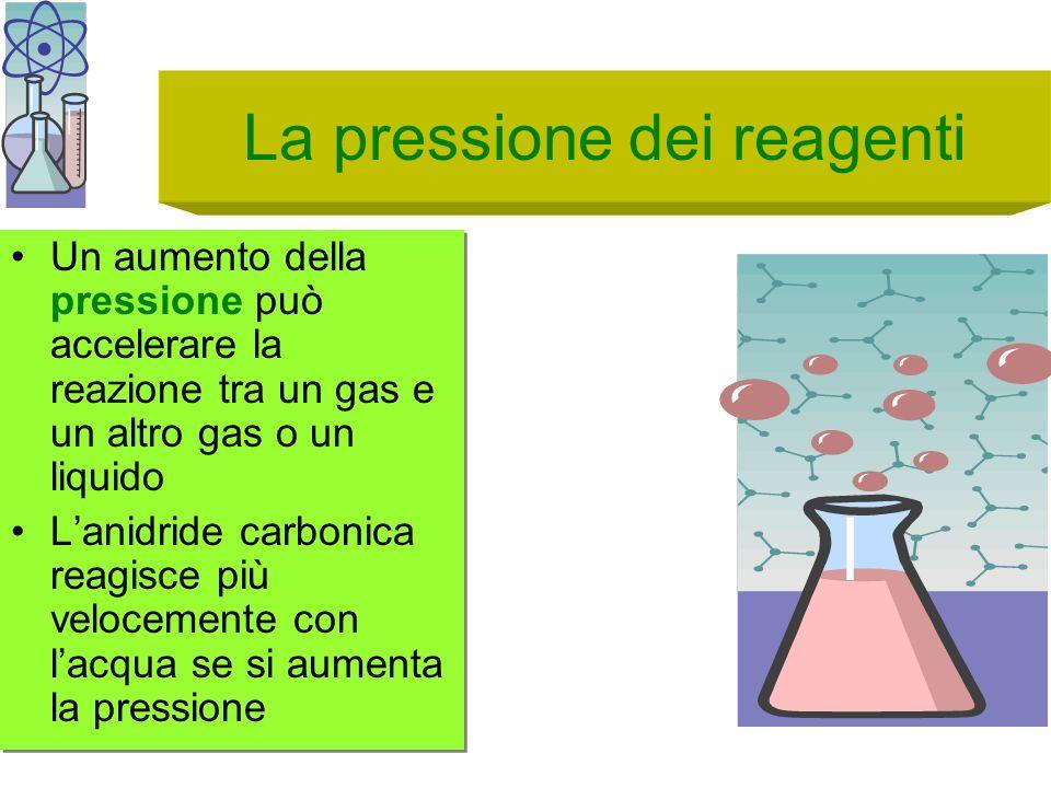 La pressione dei reagenti