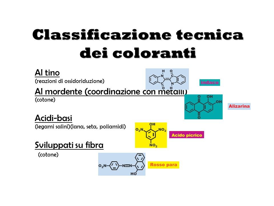 Classificazione tecnica dei coloranti