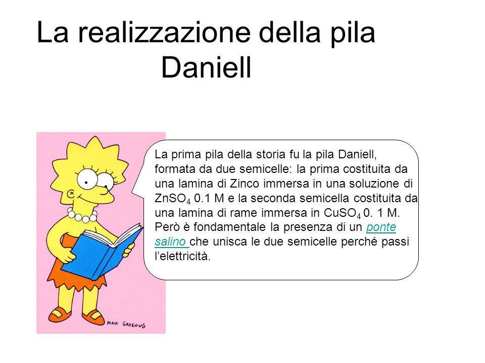 La realizzazione della pila Daniell