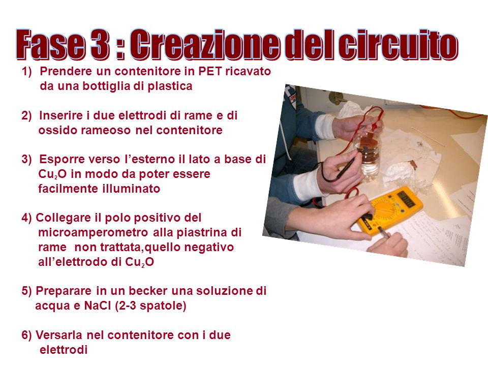 Fase 3 : Creazione del circuito