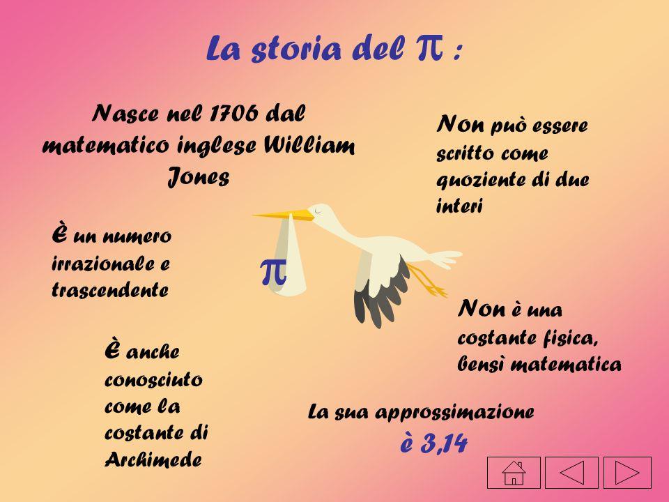 La storia del π : Nasce nel 1706 dal matematico inglese William Jones. Non può essere scritto come quoziente di due interi.