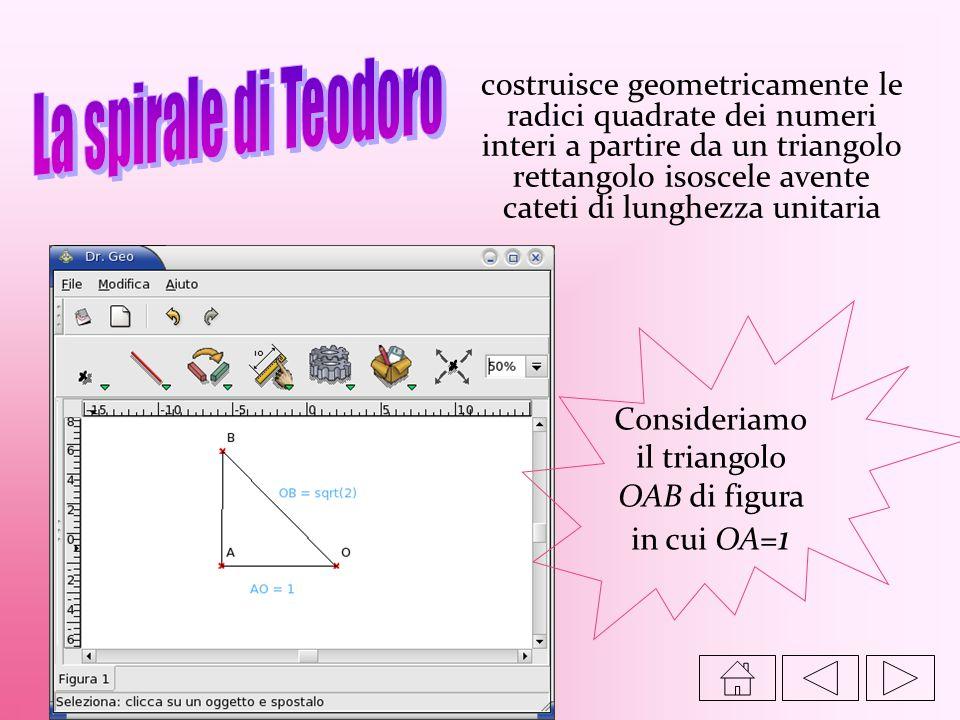 Consideriamo il triangolo OAB di figura in cui OA=1