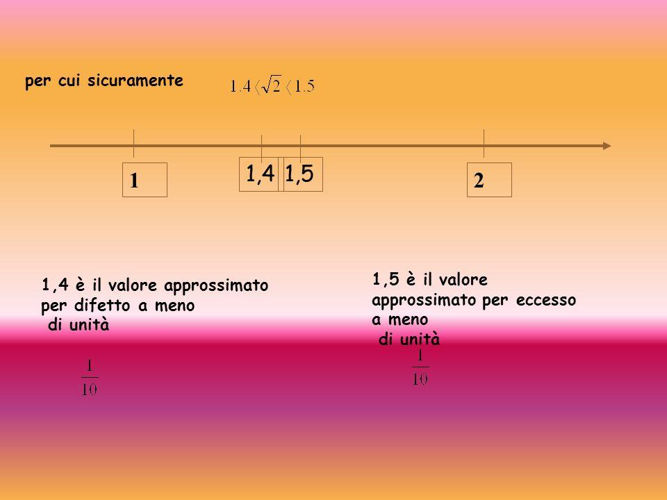per cui sicuramente 1. 2. 1,5. 1,4. 1,5 è il valore approssimato per eccesso a meno. di unità.