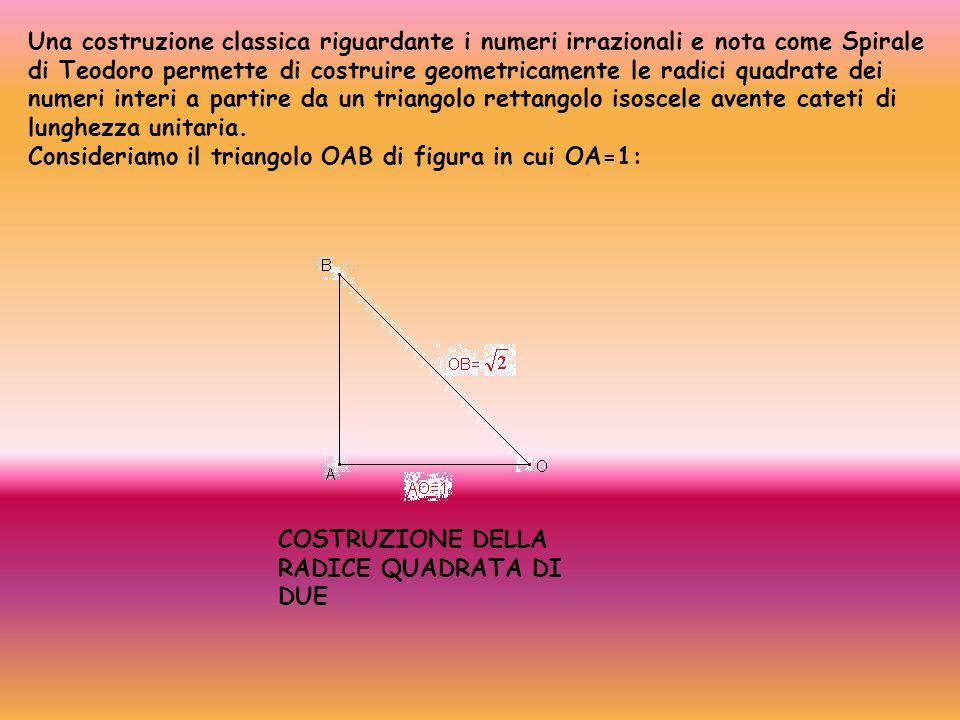 Una costruzione classica riguardante i numeri irrazionali e nota come Spirale di Teodoro permette di costruire geometricamente le radici quadrate dei numeri interi a partire da un triangolo rettangolo isoscele avente cateti di lunghezza unitaria. Consideriamo il triangolo OAB di figura in cui OA=1: