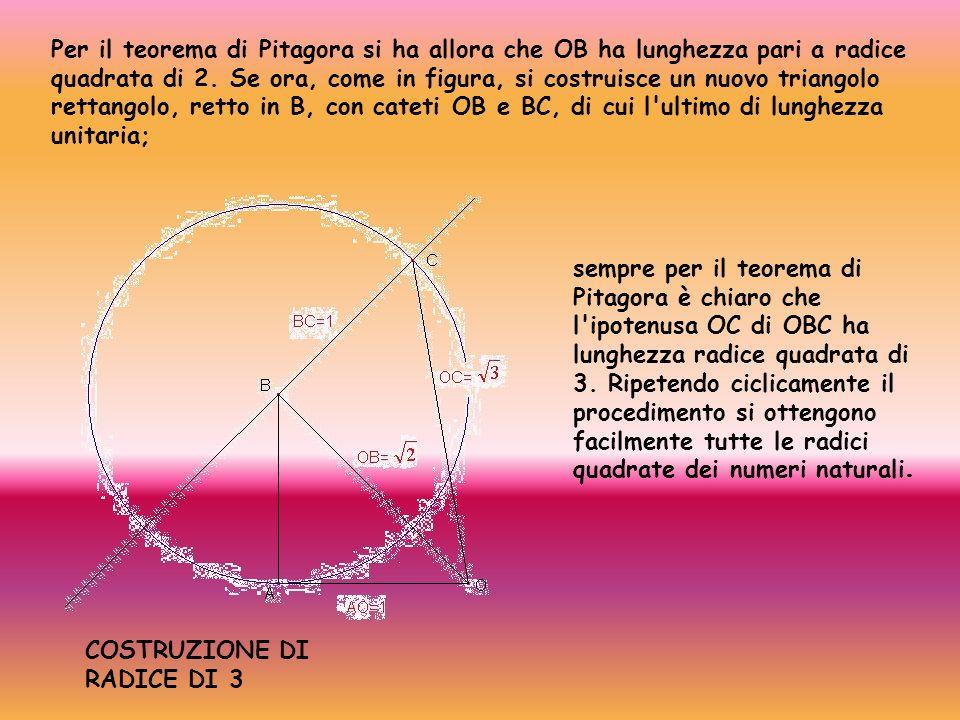 Per il teorema di Pitagora si ha allora che OB ha lunghezza pari a radice quadrata di 2. Se ora, come in figura, si costruisce un nuovo triangolo rettangolo, retto in B, con cateti OB e BC, di cui l ultimo di lunghezza unitaria;