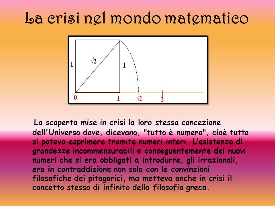 La crisi nel mondo matematico