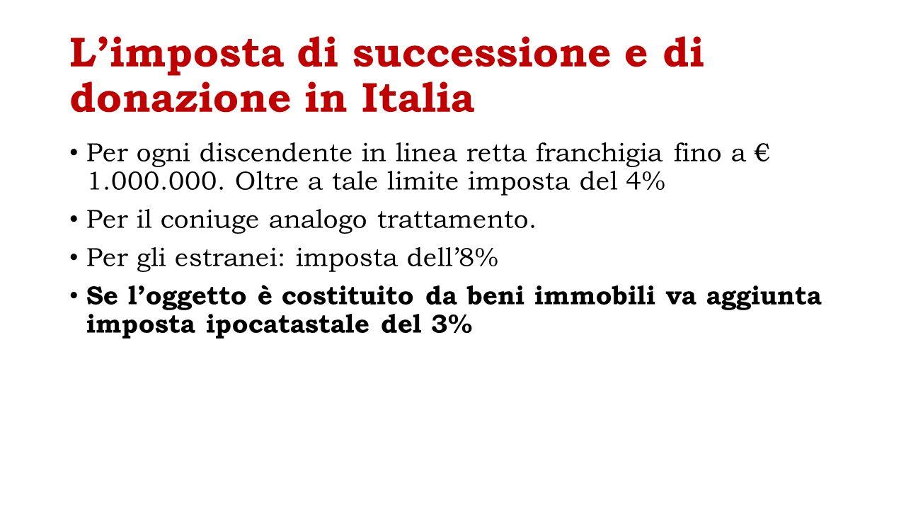 Donazione immobile beautiful donazione beni immobili e imposte correlate with donazione - Calcolo imposte donazione immobile ...