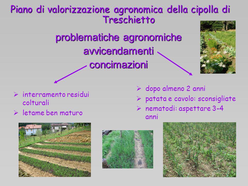 problematiche agronomiche avvicendamenti concimazioni