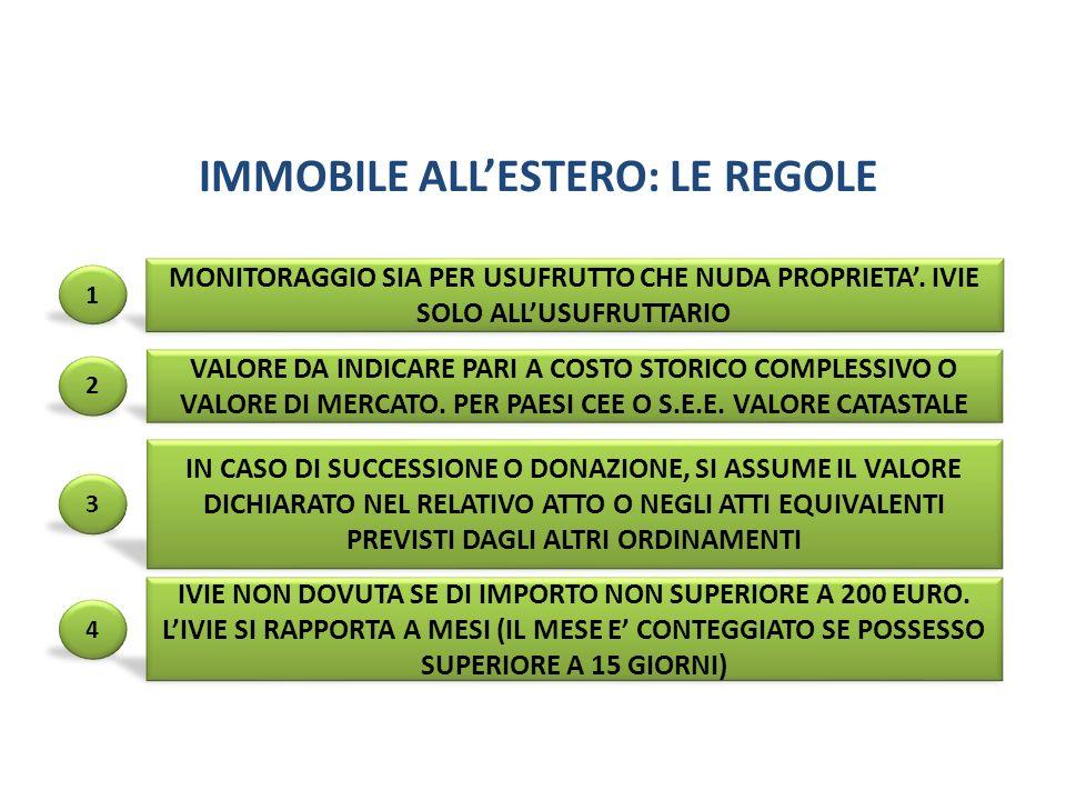 Modello unico 2016 reddito d impresa rf rq rs ppt scaricare - Costo di una donazione di un immobile ...