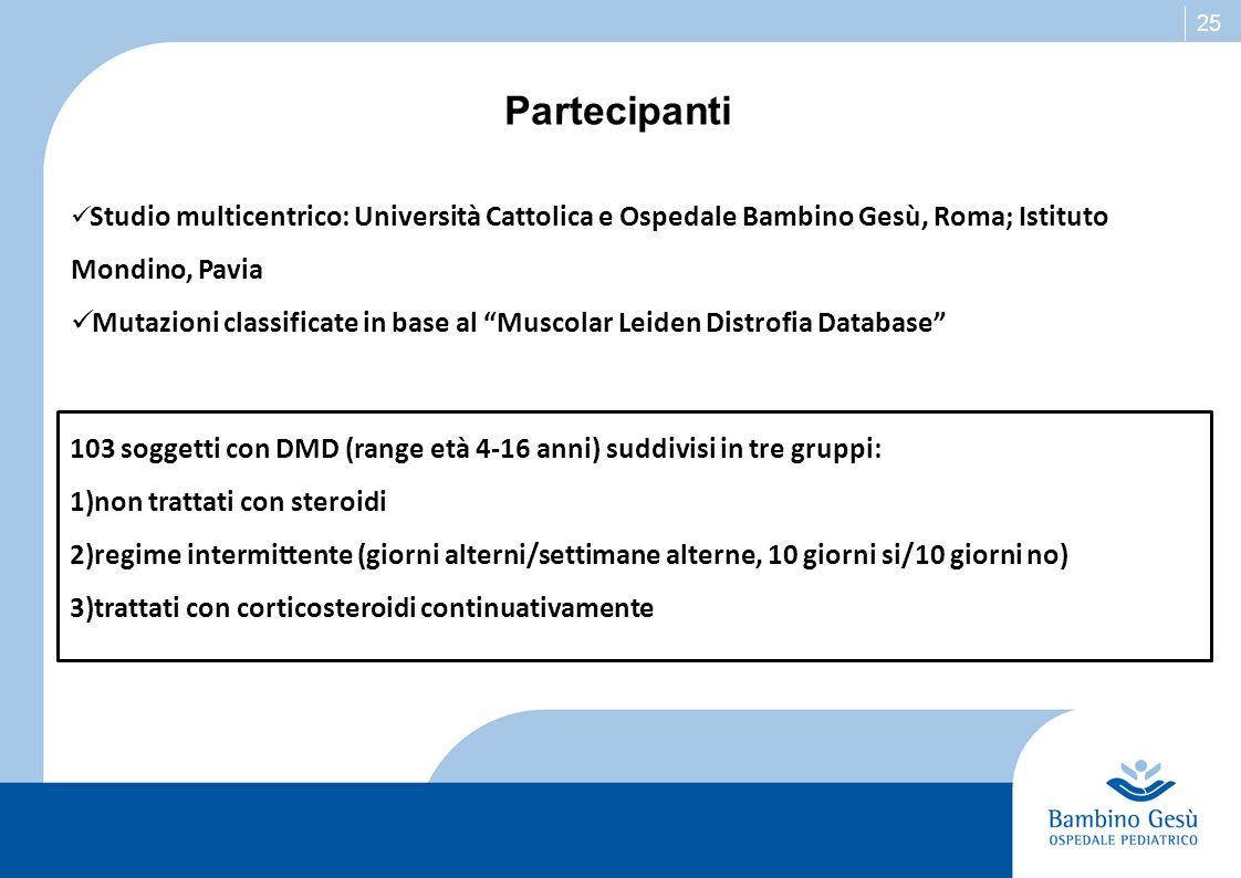 Partecipanti Studio multicentrico: Università Cattolica e Ospedale Bambino Gesù, Roma; Istituto Mondino, Pavia.