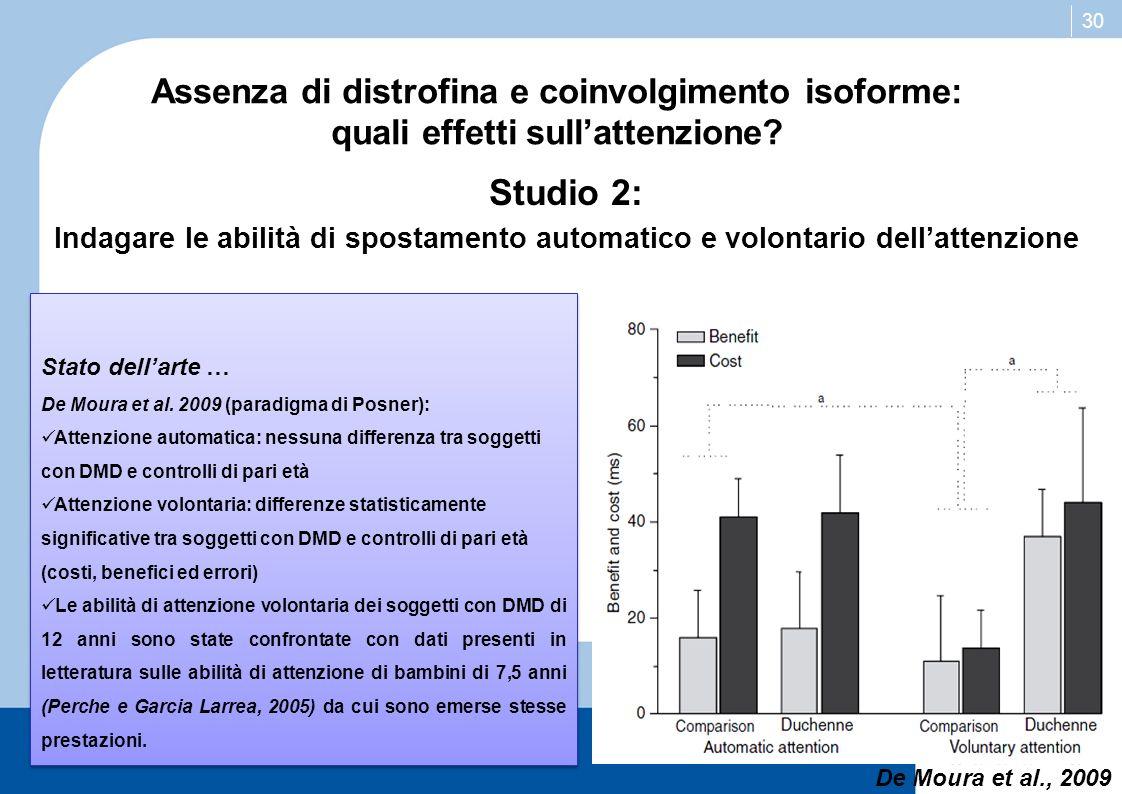 Studio 2: Assenza di distrofina e coinvolgimento isoforme: