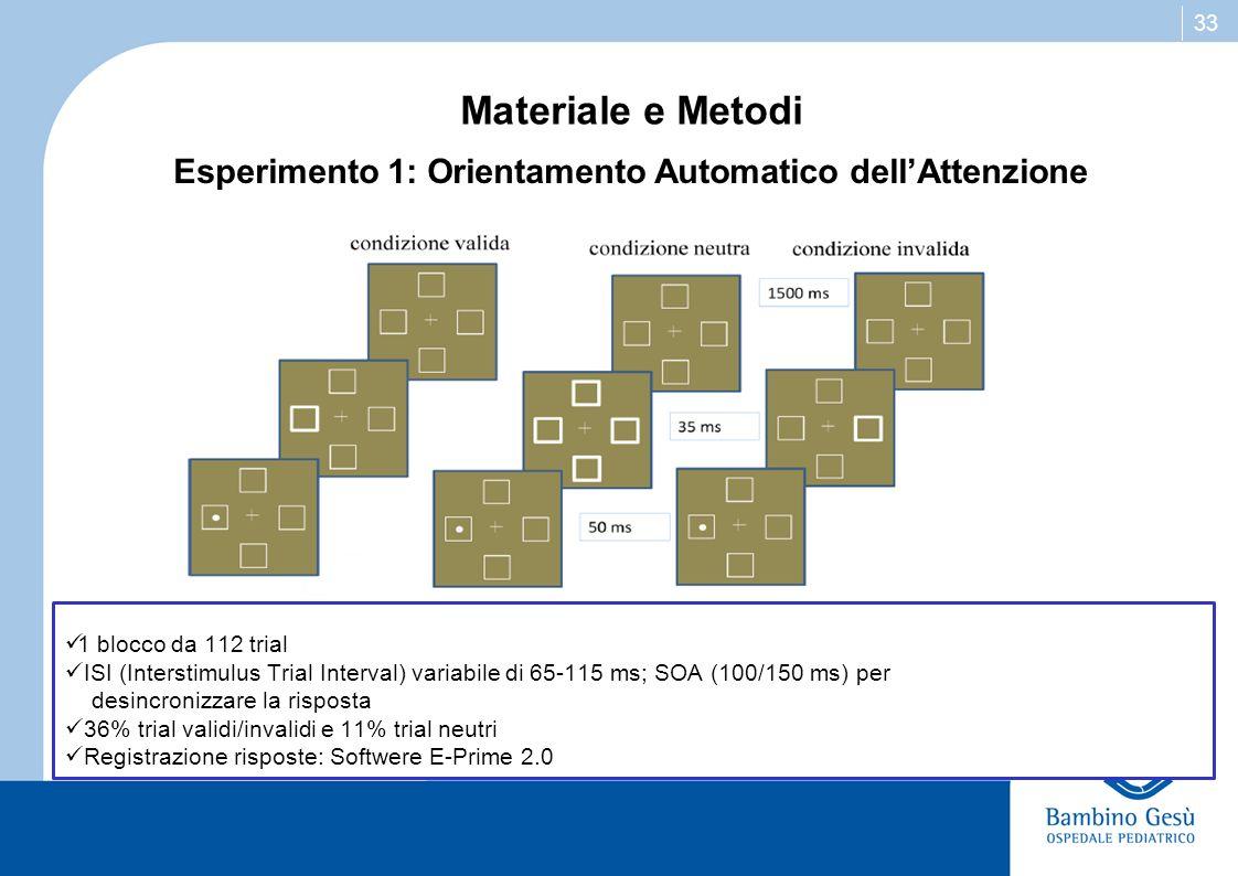 Esperimento 1: Orientamento Automatico dell'Attenzione