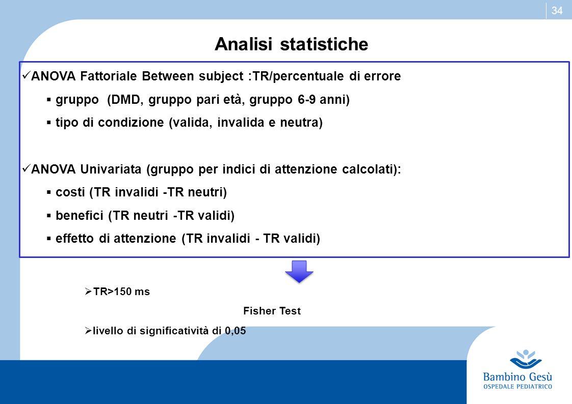 Analisi statistiche ANOVA Fattoriale Between subject :TR/percentuale di errore. gruppo (DMD, gruppo pari età, gruppo 6-9 anni)