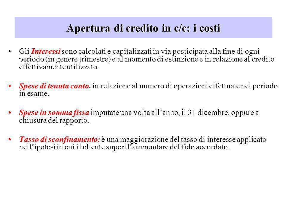Apertura di credito in c/c: i costi